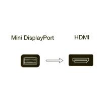 Redukce Mini Displayport (Thunderbolt) na HDMI adaptér MacBook, iMac